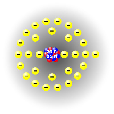 A copper atom consists of 29 protons, 35 neutrons, and 29 electrons.