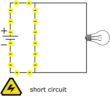 closed open and short circuits dummies rh dummies com simple short circuit protection diagram Short Circuit Protection Circuit