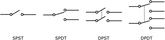 Circuit symbols for single-pole, single-throw (SPST), single-pole, double-throw (SPDT), double-pole