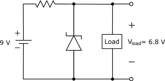 The Zener diode stabilizes the voltage drop across the load in this circuit.