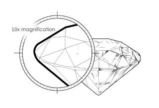 VVS1 diamond with a very, very small inclusion.