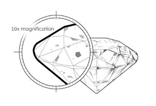 Imperfect diamond grades, like the I1 here, have flaws that might be visible without magnification.