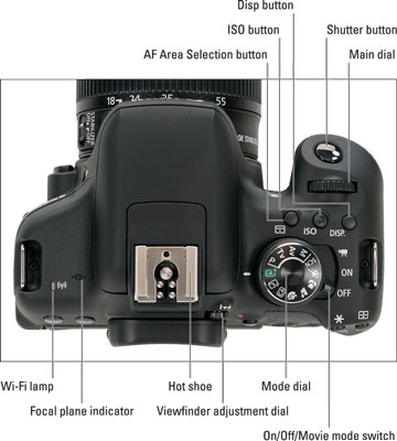 Here's a guide to controls found on top of the camera.