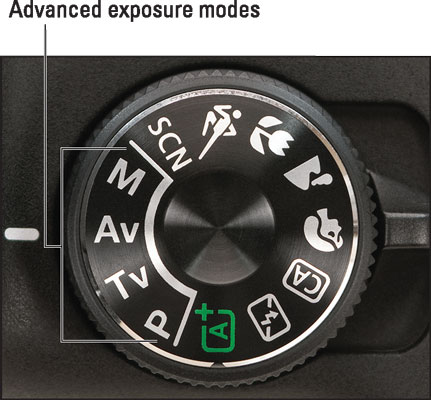 To fully control exposure and other picture properties, choose one of these exposure modes.