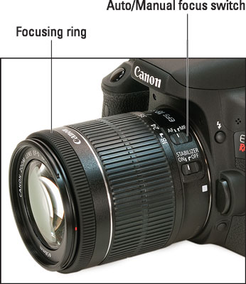 On the kit lens, as on many Canon lenses, you set the switch to AF for autofocusing and to MF for m