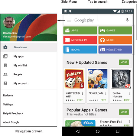 The Google Play Store.