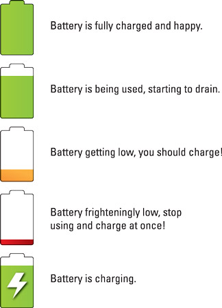 Battery status icons.