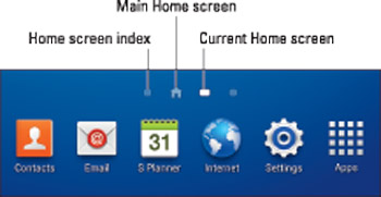 The Home screen panel index.
