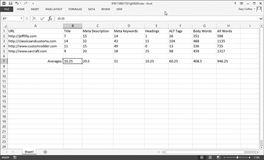 Excel's tools let you compute averages effortlessly.