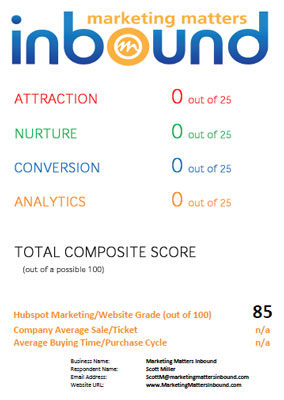 An example of a basic IMA report.