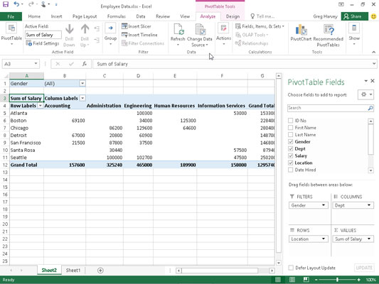 Completed pivot table after adding the fields from the employee data list to the various drop zones.