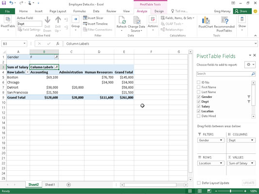 Pivot table after filtering the Gender Report Filter field and the Dept Column field.