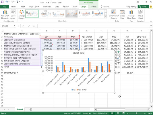 Embedded clustered column chart after creating it in the worksheet with the Quick Analysis tool.