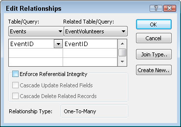 The Edit Relationships dialog box details how Access connects two tables.