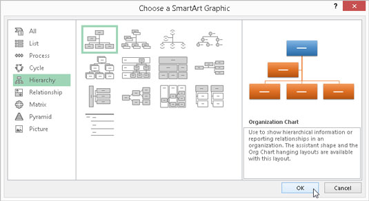 Select the SmartArt list or diagram to insert in the worksheet in this dialog box.