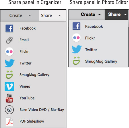The Share panel as it appears in the Organizer (left) and Photo Editor (right).