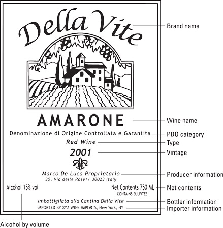 The label of a European wine to be sold in the United States. [Credit: Illustration by Lisa S. Reed]
