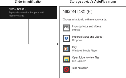 An AutoPlay notification on Windows 10.