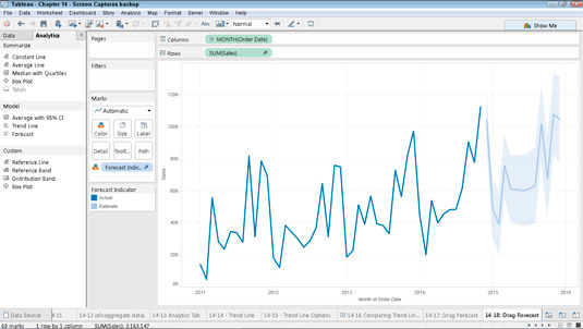 How to Use Forecasting in Tableau - dummies