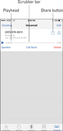 Visual voicemail in action.