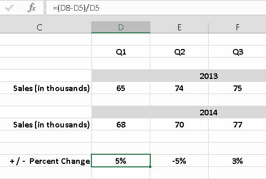 Using Excel To Calculate Percent Change Dummies