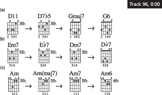 Typical inside chord moves.