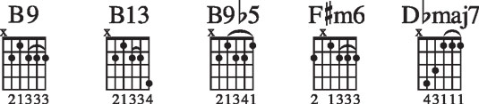 Various full-chord jazz guitar voicings.