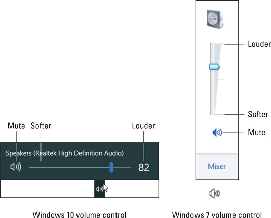 Sound Control on Your PC - dummies
