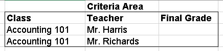 Combining AND and OR criteria.