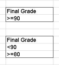 Defining numerical range criteria.