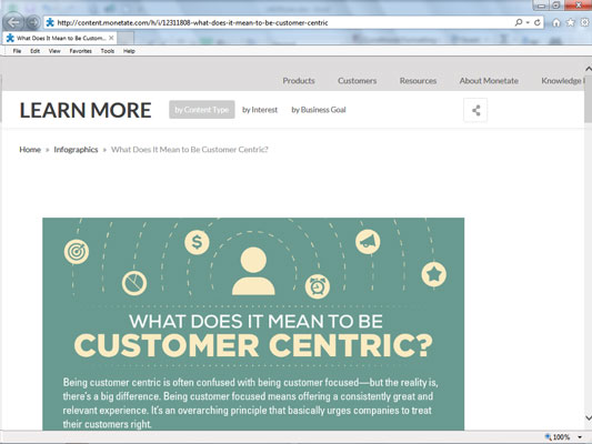 Monetate's Infographic showing what it means to be customer centric.