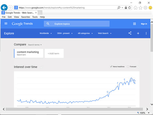 Doing a search on Google Trends