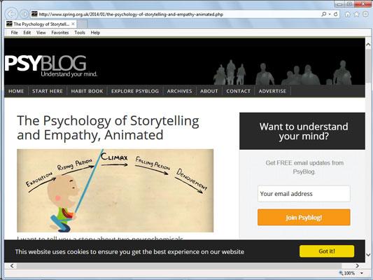 PsyBlog website.