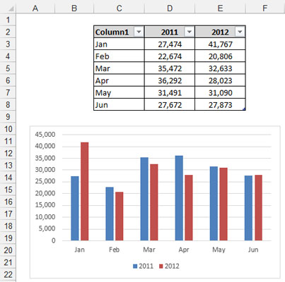 Smart Tables That Expand with Data in Excel Data Models - dummies