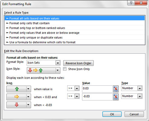 You can adjust the thresholds that define what up, down, and flat mean.
