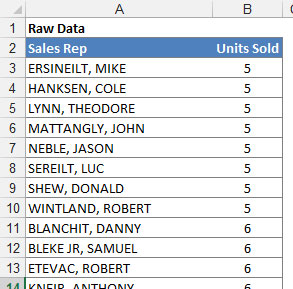Start with a raw data table.