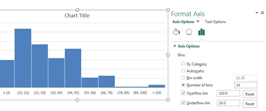 Histogram with configured bins.