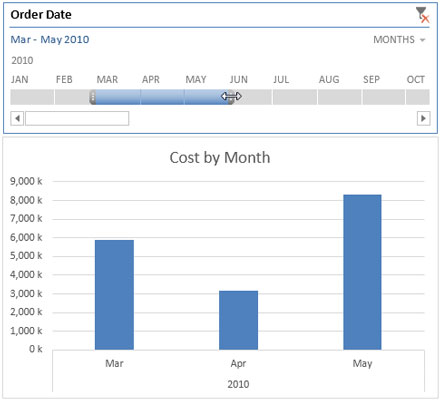 Click a date selection to filter your pivot table or pivot chart.