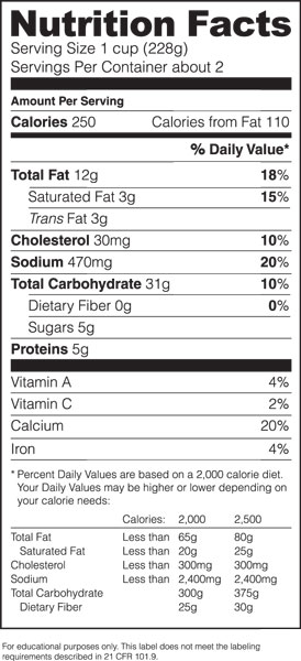 The Nutrition Facts label. [Credit: Source: U.S. Food and Drug Administration]