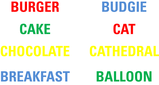 Food Stroop stimuli: Participants should name the ink colour of the words. Naming the colour of the