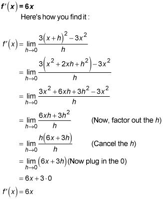 The derivative of a parabola.