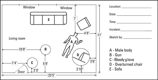 Crime-scene sketches must be clear and show the coordinate positions of each item of evidence. [Cre