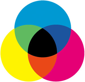 Cyan, magenta, and yellow ink mix to create digital photo print colors.