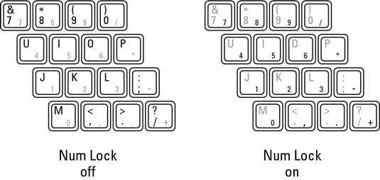 The Hidden Numeric Keypad on Your Laptop - dummies