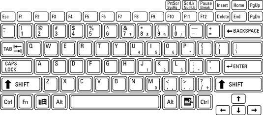 The General Keyboard Layout On A Laptop Dummies