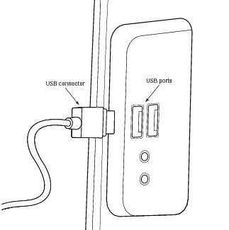 A USB connection.