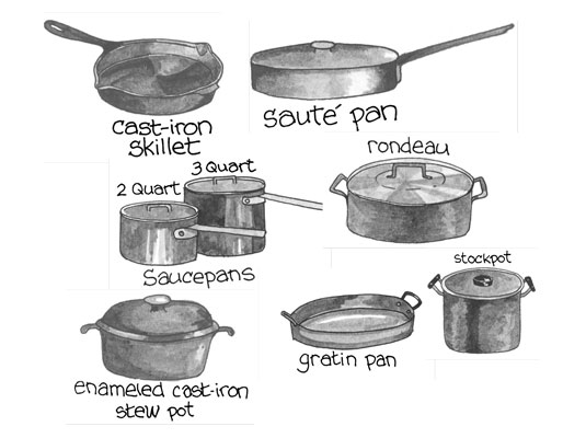 Commonly Used Pots And Pans Dummies