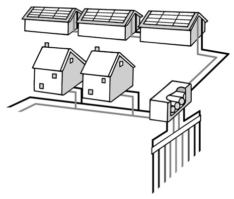 A solar thermal–geothermal system can heat a neighborhood.
