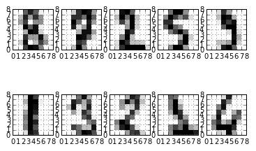 MNIST dataset