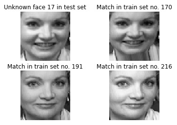 Eigenfaces machine learning